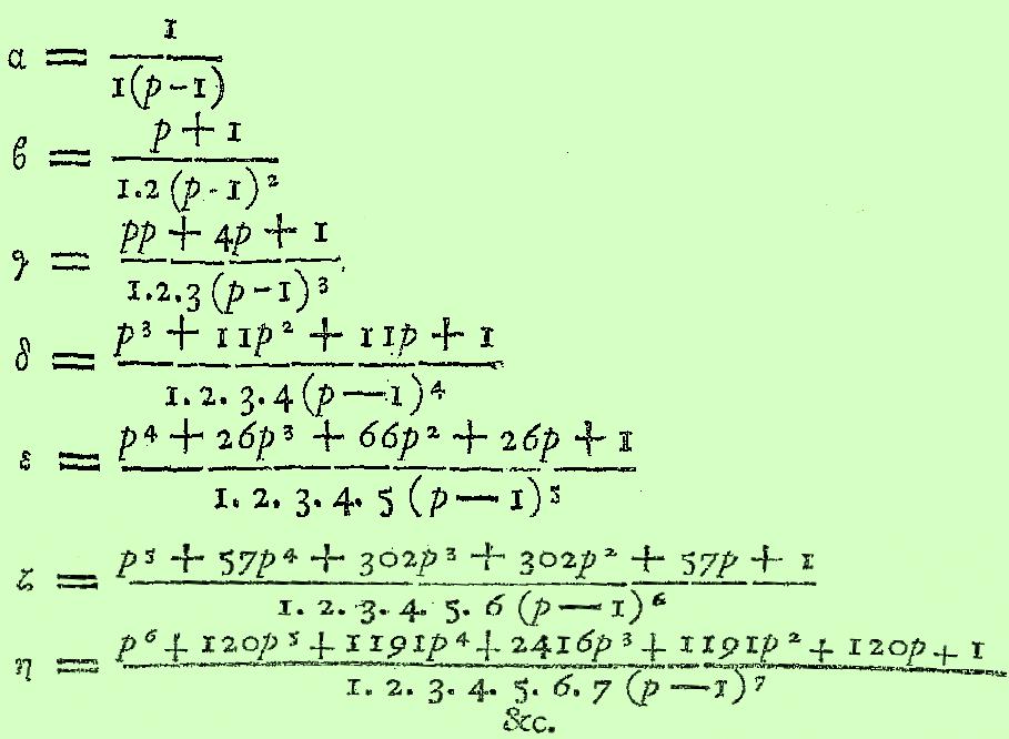 define of standard form polynomial a